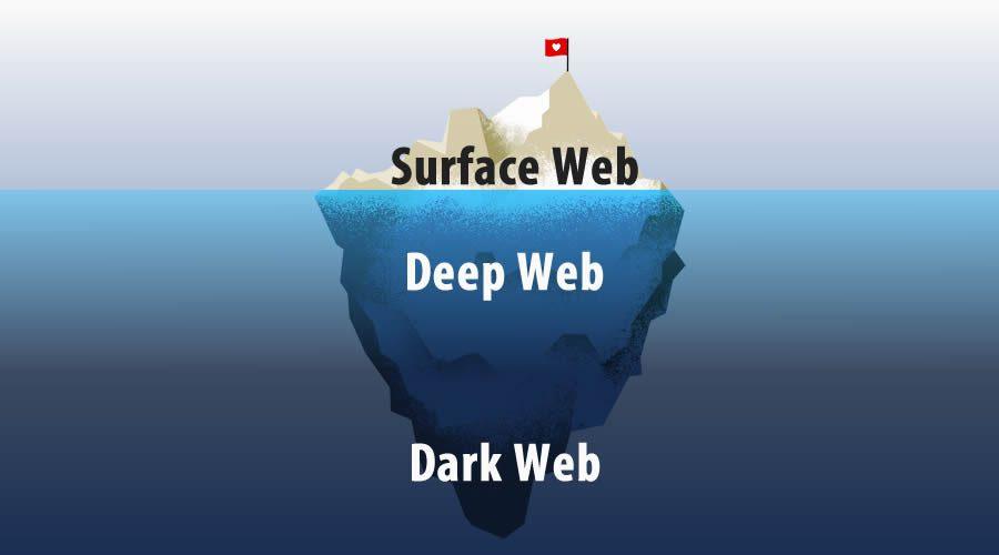 pewdiepie guadagno 2021 fare soldi con il deep web
