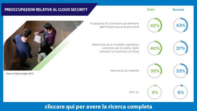 cloud-security-report