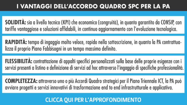 accordo-quadro-SPC-per-la-PA